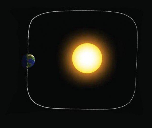 Орбита Земли – квадратная: Ученые раскрыли обман столетия